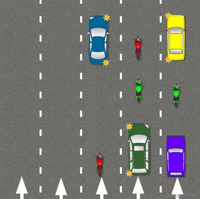 Расположение скутера на дороге
