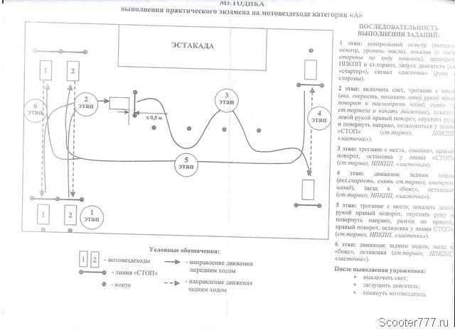Схема экзамена