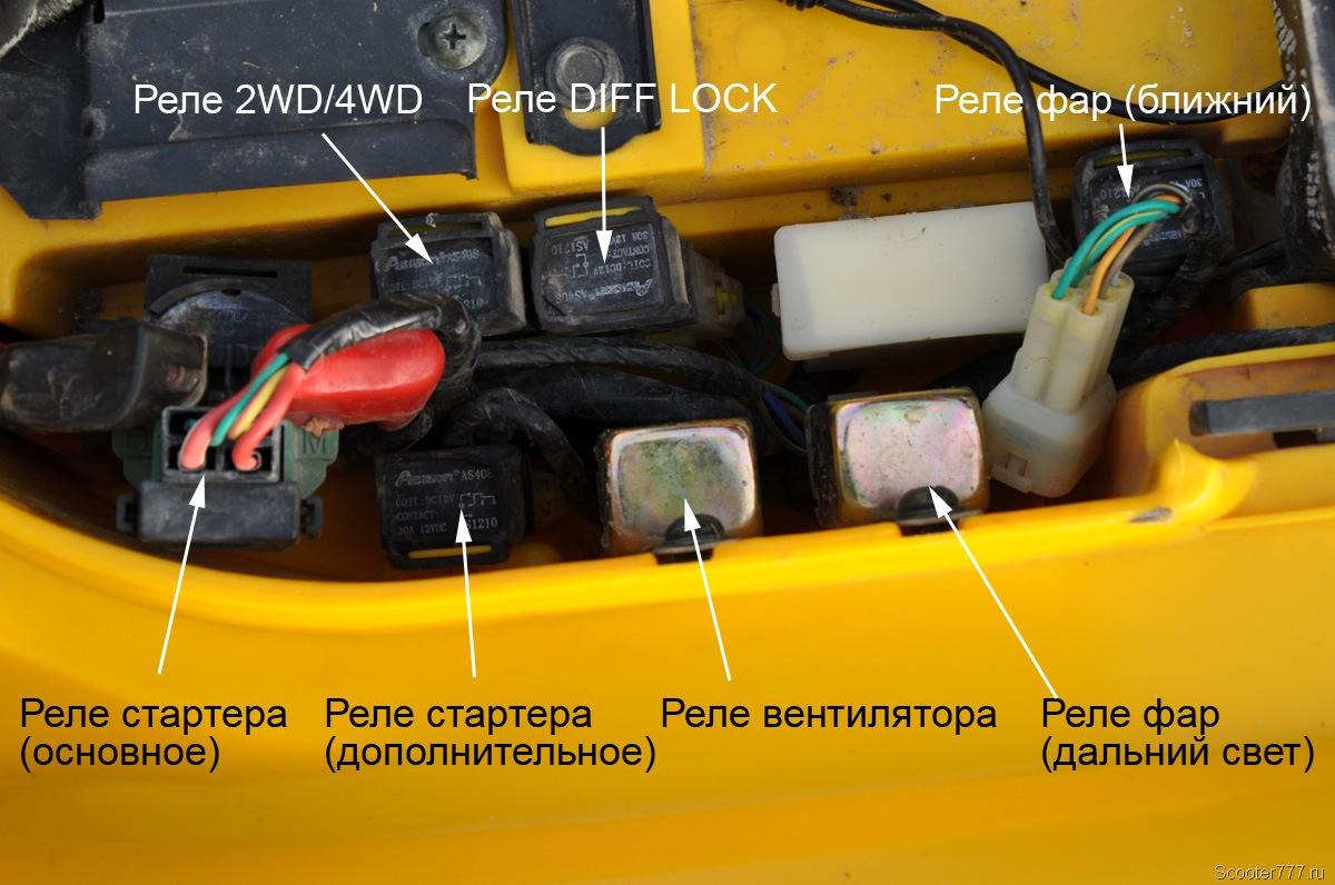 схема электрооборудования cf moto x8