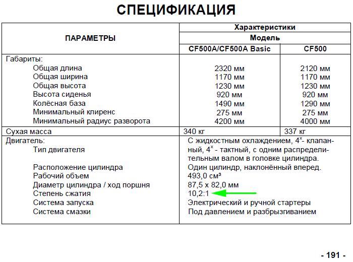Характеристики двигателя CFMOTO CF500-A