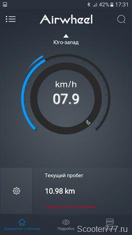 Скорость 7,9 км/ч